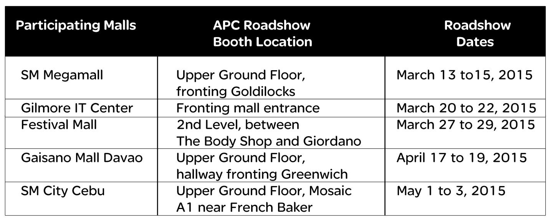 APC Dates