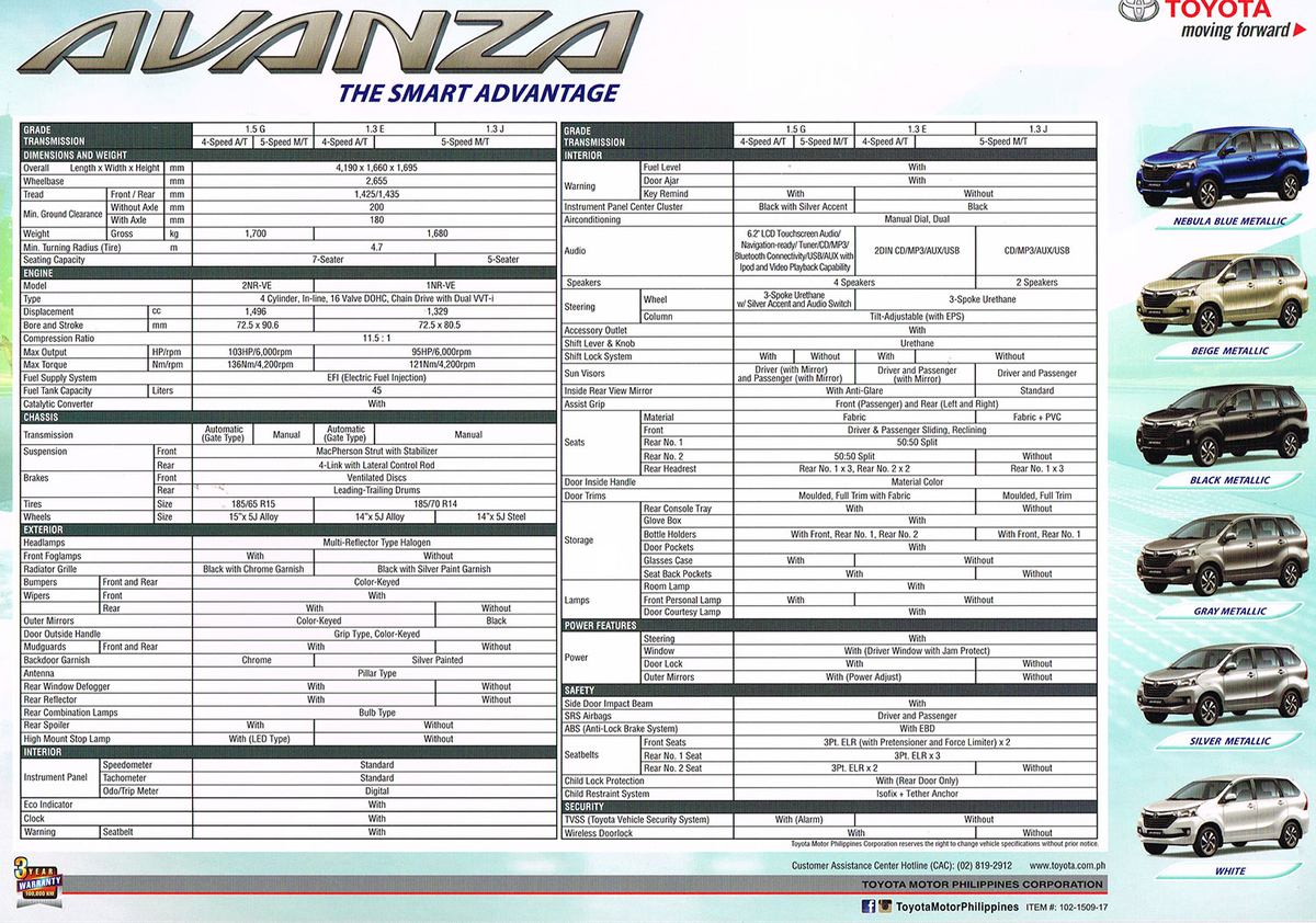 Toyota Launches New Avanza  With Spec Sheet