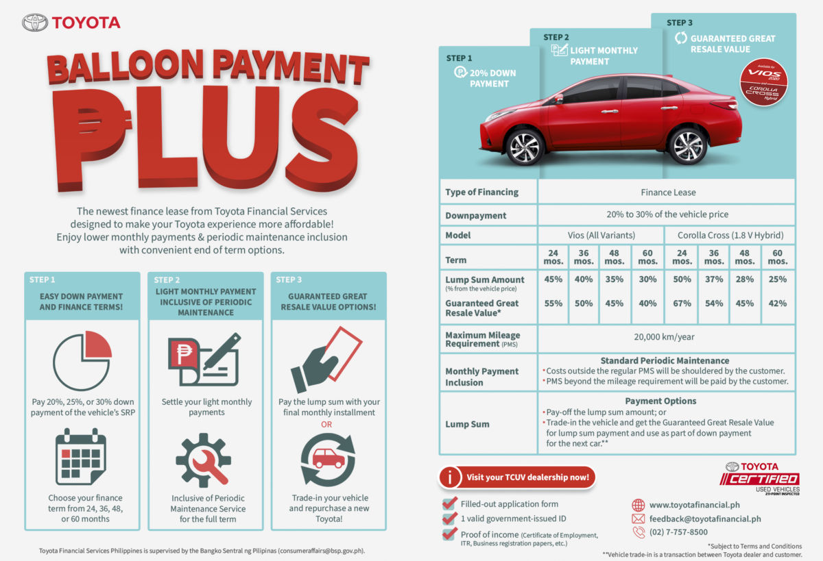 Toyota Balloon Payment Plus