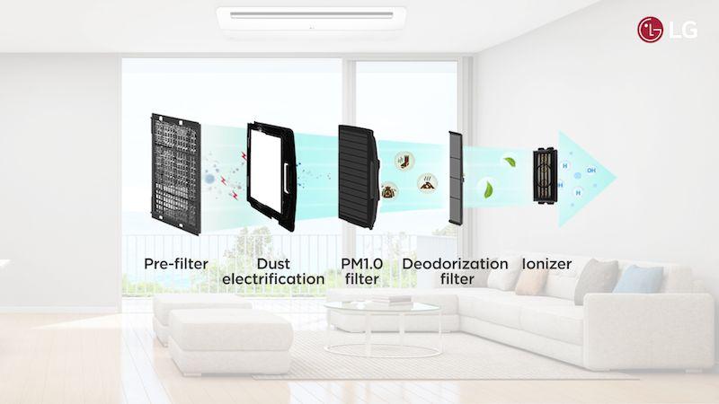 LG Clean Air